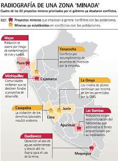 mapa mineroconflicto